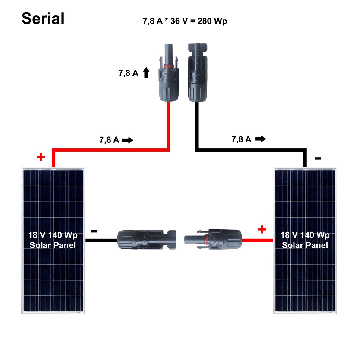 solární zapojení fotovoltaických panelů