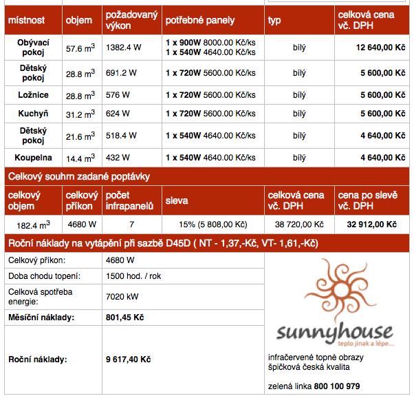 provozní náklady infračervené topné panely Sunnyhouse